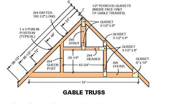 10 10 two storey shed plans blueprints for large gable shed rh shedconstructionplans com shed construction diagram Basic Framing Construction