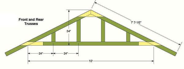 10 12 storage shed plans blueprints for constructing a for Premade roof trusses