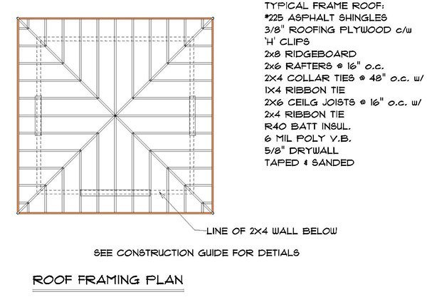 12×12 Hip Roof Shed Plans & Blueprints For Crafting A Square Shed