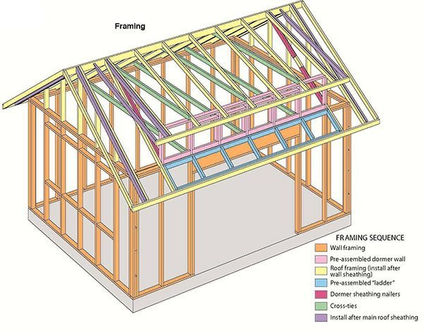 12 16 Storage Shed Plans Blueprints For Large Gable Shed With Dormer
