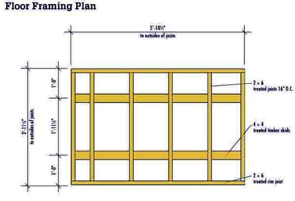 4 215 6 Lean To Shed Plans Amp Blueprints For Making A Small Shed