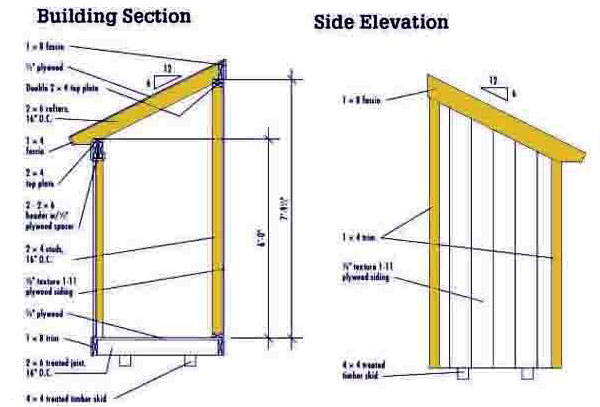 4 6 Lean To Shed Plans Blueprints For Making A Small Shed