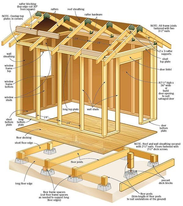 6 8 Shed Plans Blueprints For Sturdy Gable Shed