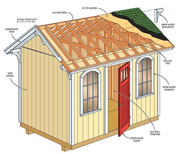 8×12 Garden Shed Plans Blueprints For Spacious Gable Shed