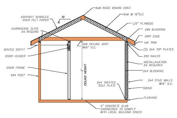 8 215 12 Hip Roof Shed Plans Amp Blueprints For Cabana Style Shed