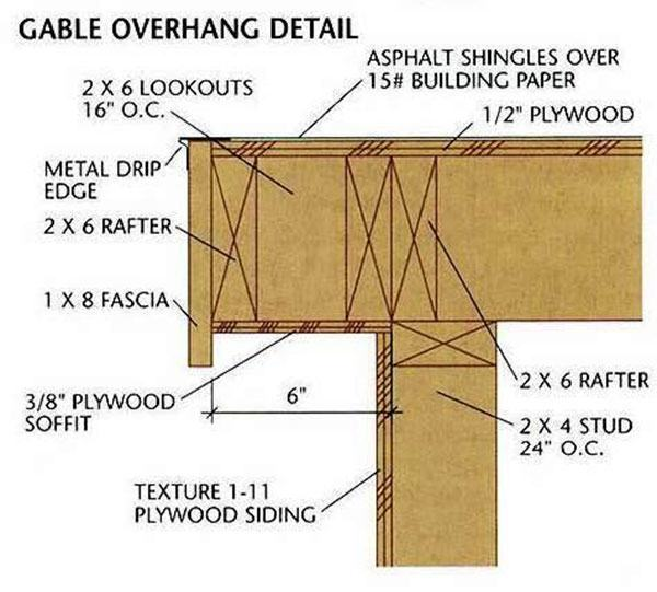 8 times 12 Storage Shed Plans amp Blueprints For Building a