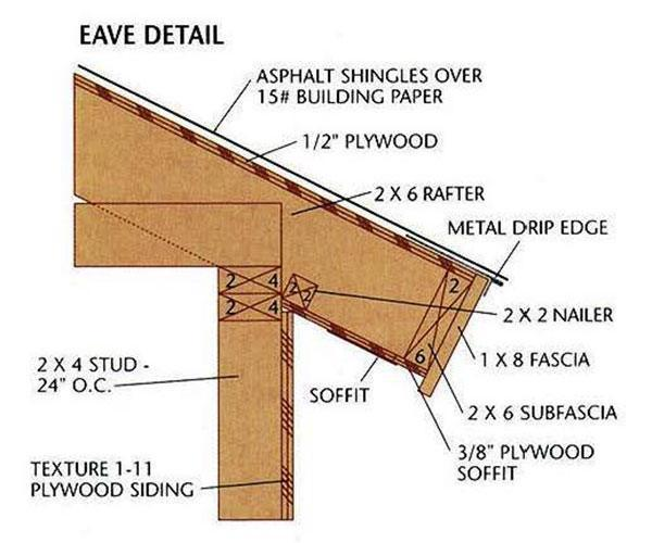 8×12 Storage Shed Plans & Blueprints For Building A Spacious Gable Shed